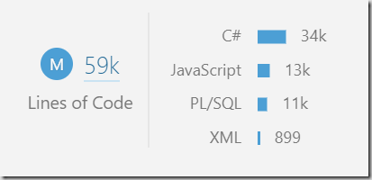 SonarQube Quick Tip: Exclude Files from Analysis and Speedup